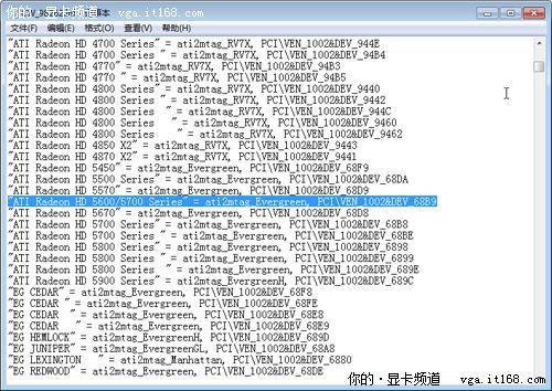 ATI秘密升级核心!640SP版R5670全球首测