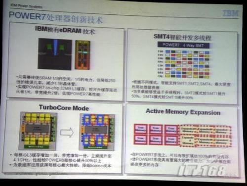 诠释创新优势 详解IBM Power 7四大技术