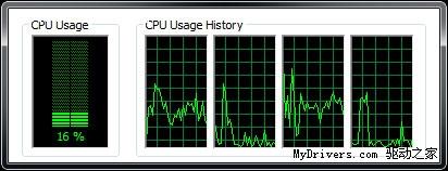 只完善ION硬件加速 NV 257.29驱动泄露