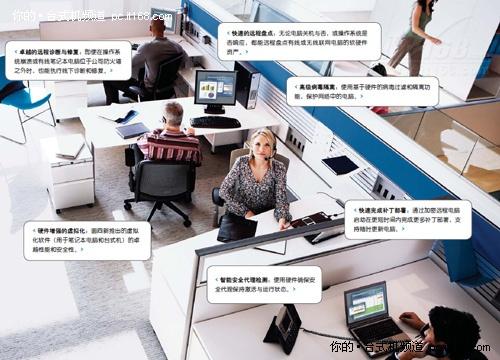 PC智能安全 保证企业信息管理安全无忧