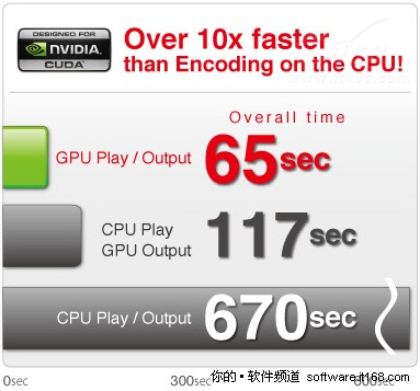 CUDA提速10倍 视频编辑利器 LoiLoScope