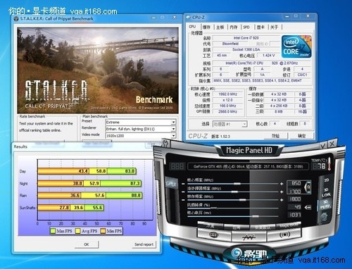 性能猛飙30% 网友深挖GTX 465超频潜能