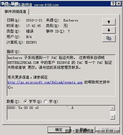 Exchange 2007 灾难恢复手记(图)