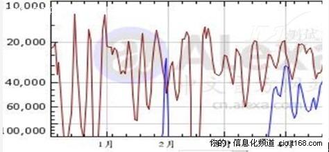 电路 电路图 电子 原理图 474_220