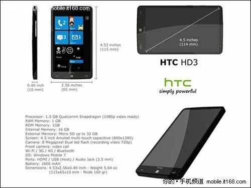 4.5寸屏+1.5GHz+1080P HTC超恐怖机王曝