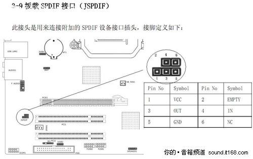 两步搞定 为主板增加光纤同轴输出接口-it168 音箱