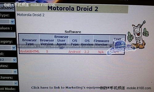 Droid 2配置&键盘&系统