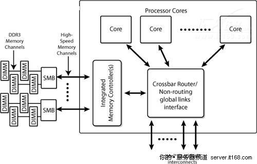 电路 电路图 电子 原理图 500_320