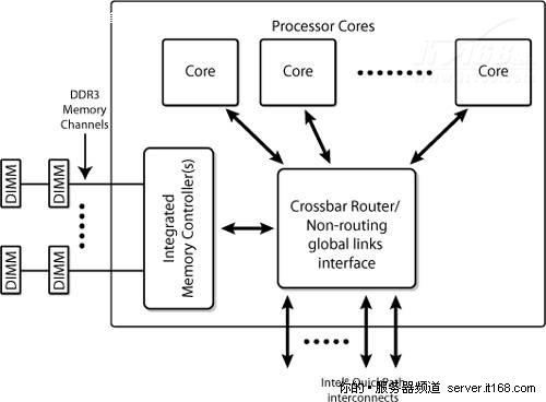 电路 电路图 电子 设计 素材 原理图 500_368