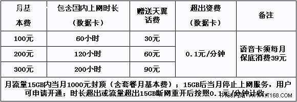 中国电信宽带 江苏电信 8月新活动