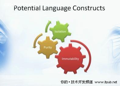 动态语言与元编程