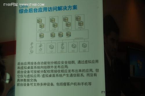 思杰虚拟峰会:透过展台细节看技术