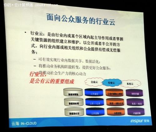 行业云也是一种公有云 数据服务最关键