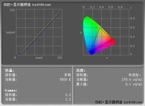 Gamma调整曲线与色彩还原