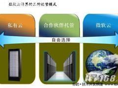 微软私有云 中国企业云计算的机遇?