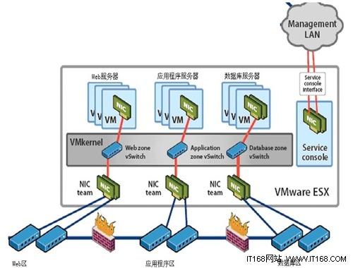 网络驱动虚拟化:三大要素构建华为络新网g620手机存储图片