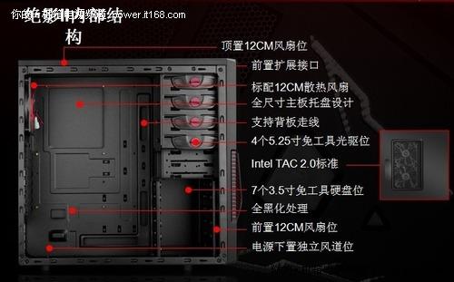 电脑安装步骤图主机