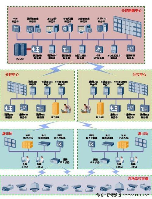 上海世博的最新文章 买数码先上IT168图片