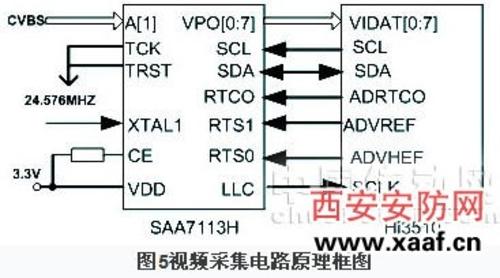 电路 电路图 电子 原理图 500_278