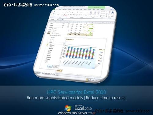 软件开发与Excel新兴应用