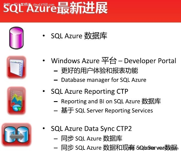 TechEd2010:揭秘SQL Azure四大最新进展