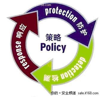 联想网御安全管理系统统一设备管理功能