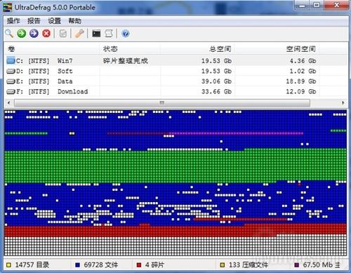 世界最快磁盘整理UltraDefrag发布5.0版