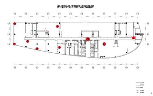 5米左右,c点是距离无线路由15米左右,前三点均为空旷环境,没有承重墙