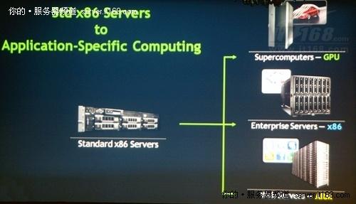 黄仁勋:GPU好似时间机器 超算将成主流