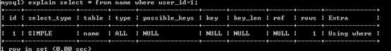 从四个细节出发做好MySQL查询优化