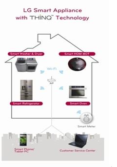 LG整体家电解决方案 为消费者智能管家