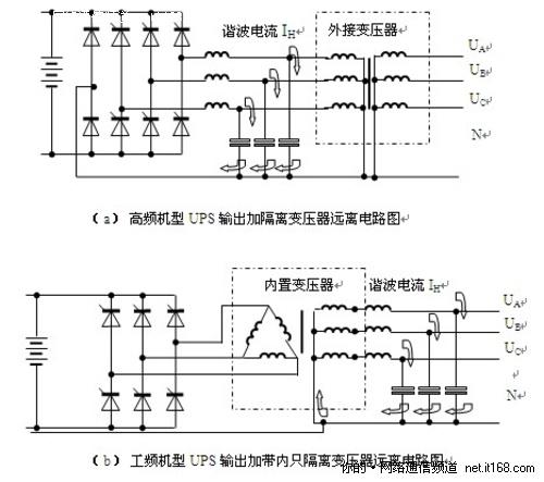 所不同的是滤波环节与变压器的位置.