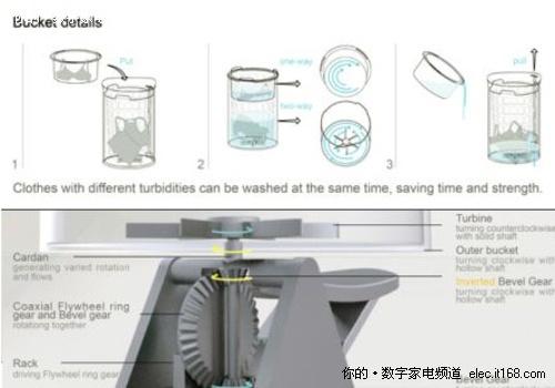 半自动洗衣机控制系统电路