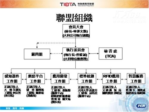 物联网应用联盟成立共建台湾智慧化社会