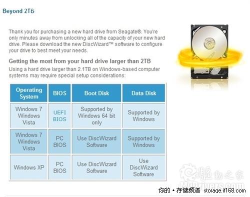 跨越2TB鸿沟 希捷终于发布3TB硬盘