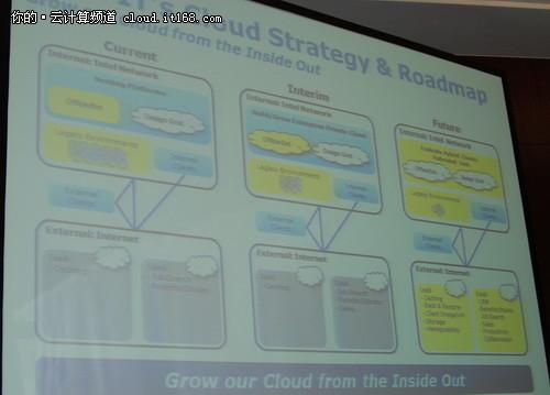 IDF课程:英特尔IT分享云计算部署经验