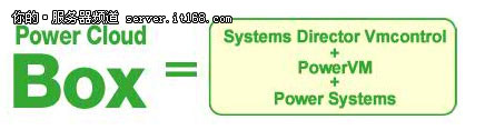 Unix World召开在即 议题聚焦3大关键词