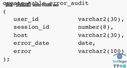 安全审计打造固若金汤的数据堡垒(三)