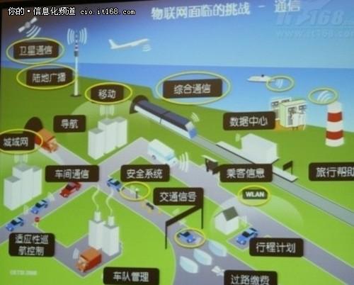 IT创新 医疗 物联网 2011IDF三大亮点
