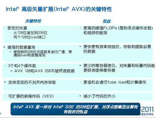 新加入AVX指令集,256位向量计算