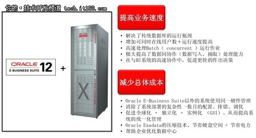 Oracle ERP数据库和应用层高性能架构