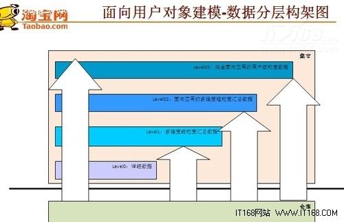 地下分层结构图