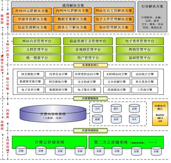 合作服务协议模板