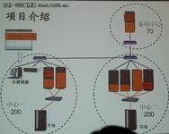 神彩争霸官网快3_神彩棋牌_app软件实践探讨:从中化云故事谈起