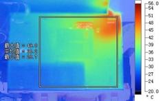 功耗与发热量对比