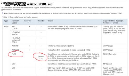 品质控福音 安卓3.1支持FLAC无损音乐
