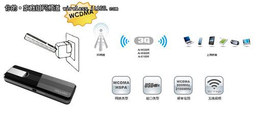 海联达Ai-W300R产品介绍