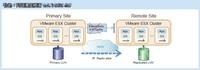 如何保护Vmware数据快速恢复与业务连续