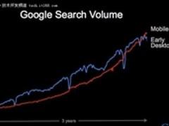 Google推桌面语音搜索 支持用图片搜索