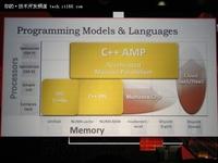 微软宣布异构计算语言C++AMP冲击OpenCL